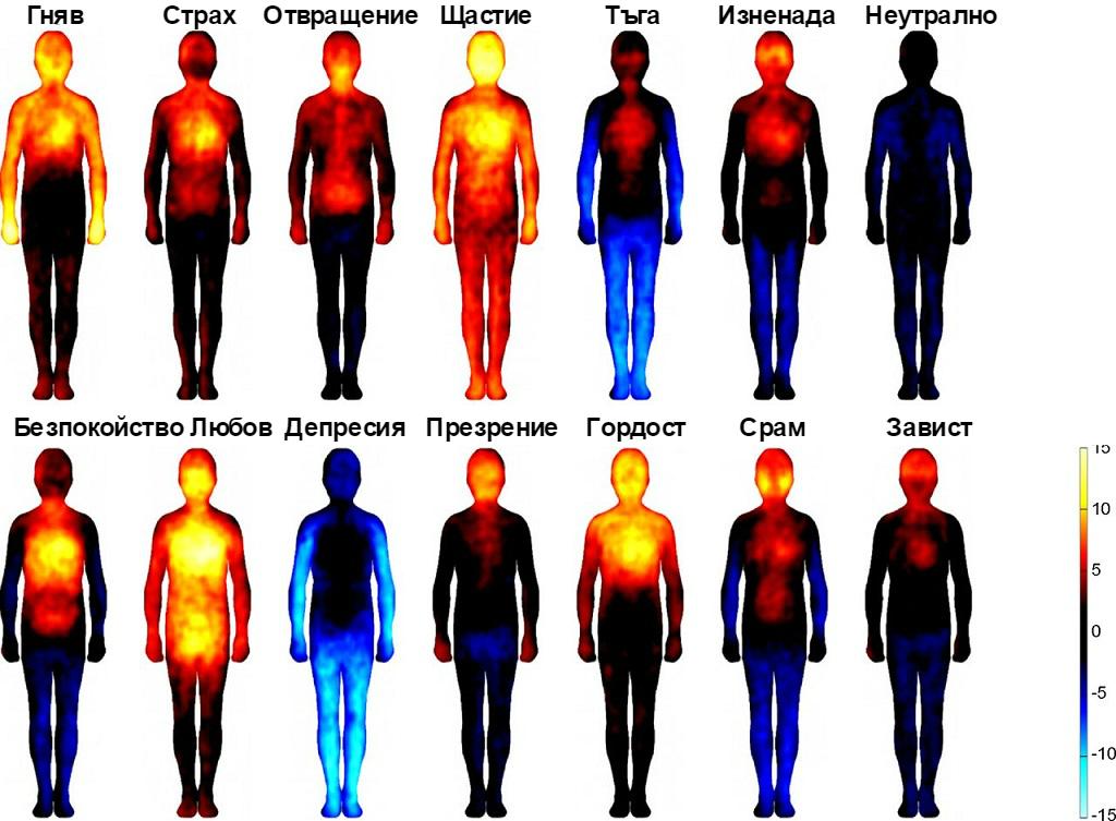 Body Map Emotions BG
